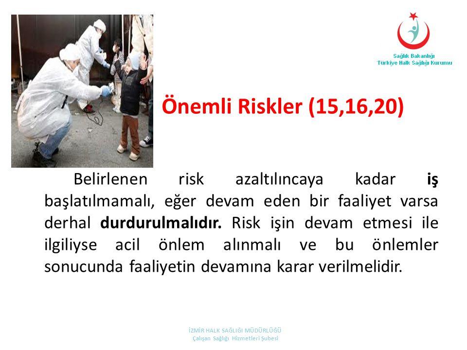 Önemli Riskler (15,16,20) Belirlenen risk azaltılıncaya kadar iş başlatılmamalı, eğer devam eden bir faaliyet varsa derhal durdurulmalıdır. Risk işin