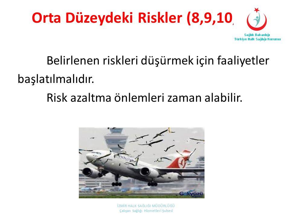 Orta Düzeydeki Riskler (8,9,10,12) Belirlenen riskleri düşürmek için faaliyetler başlatılmalıdır. Risk azaltma önlemleri zaman alabilir. İZMİR HALK SA