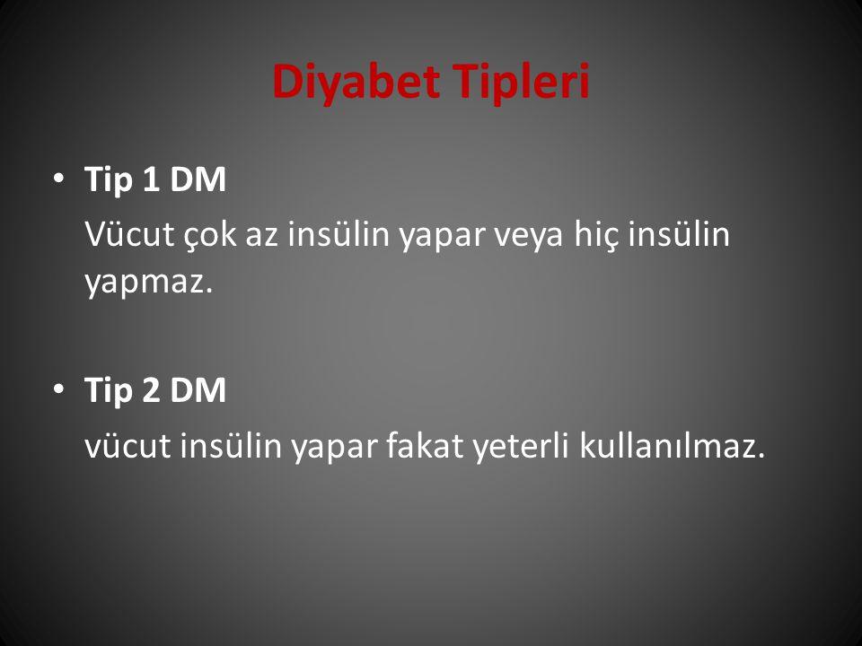 Tip 1 DM Vücut çok az insülin yapar veya hiç insülin yapmaz. Tip 2 DM vücut insülin yapar fakat yeterli kullanılmaz. Diyabet Tipleri
