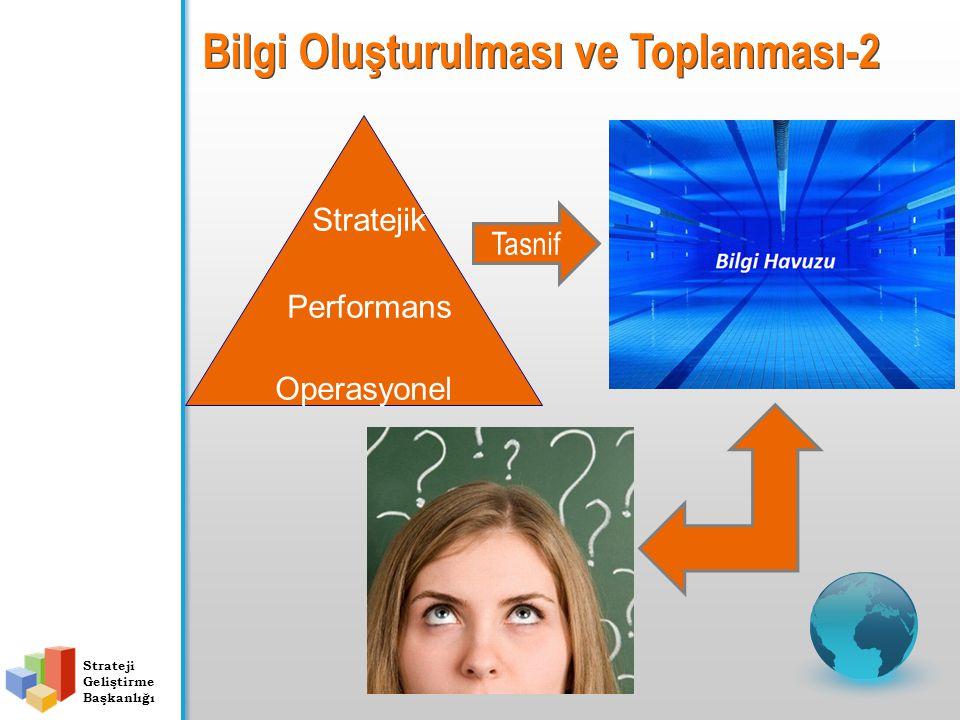 Strateji Geliştirme Başkanlığı Bilgi Oluşturulması ve Toplanması-2 Stratejik Performans Operasyonel Tasnif