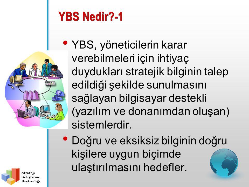 YBS Nedir?-1 YBS, yöneticilerin karar verebilmeleri için ihtiyaç duydukları stratejik bilginin talep edildiği şekilde sunulmasını sağlayan bilgisayar destekli (yazılım ve donanımdan oluşan) sistemlerdir.