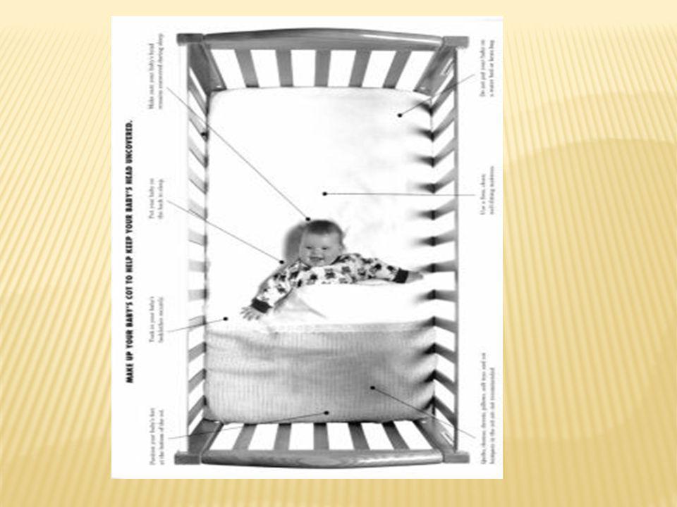  Göbek bakımı  Göz-burun-kulak bakımı  Alt temizliği  Giyim  Banyo  Masaj