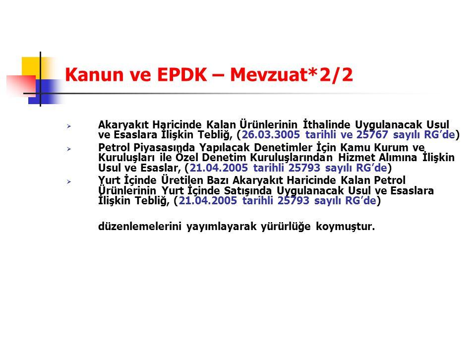 Kanun ve EPDK – Mevzuat*2/2  Akaryakıt Haricinde Kalan Ürünlerinin İthalinde Uygulanacak Usul ve Esaslara İlişkin Tebliğ, (26.03.3005 tarihli ve 2576