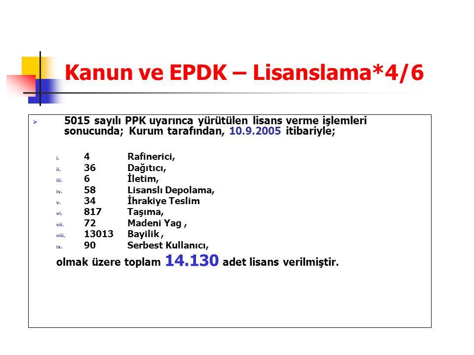 Kanun ve EPDK – Lisanslama*4/6  5015 sayılı PPK uyarınca yürütülen lisans verme işlemleri sonucunda; Kurum tarafından, 10.9.2005 itibariyle; i. 4 Raf