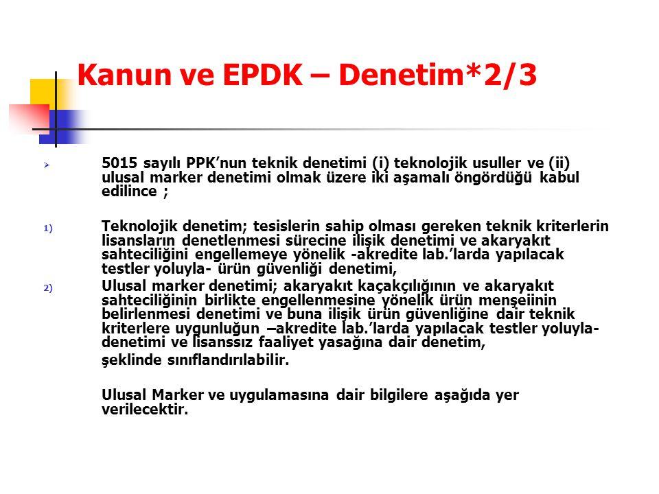 Kanun ve EPDK – Denetim*2/3  5015 sayılı PPK'nun teknik denetimi (i) teknolojik usuller ve (ii) ulusal marker denetimi olmak üzere iki aşamalı öngörd