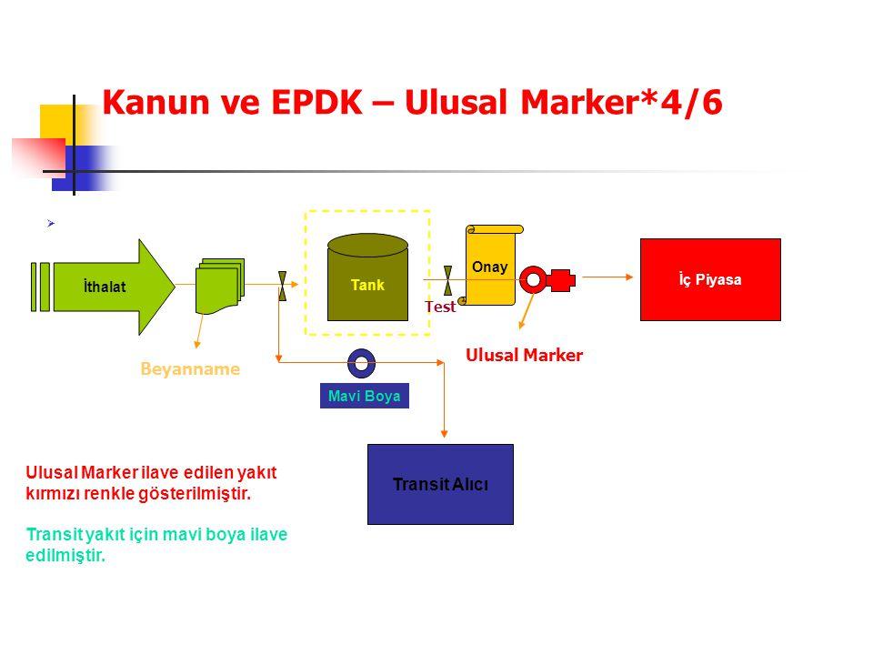 Kanun ve EPDK – Ulusal Marker*4/6  İç Piyasa Tank Beyanname Ulusal Marker Test Onay Transit Alıcı Mavi Boya İthalat Ulusal Marker ilave edilen yakıt