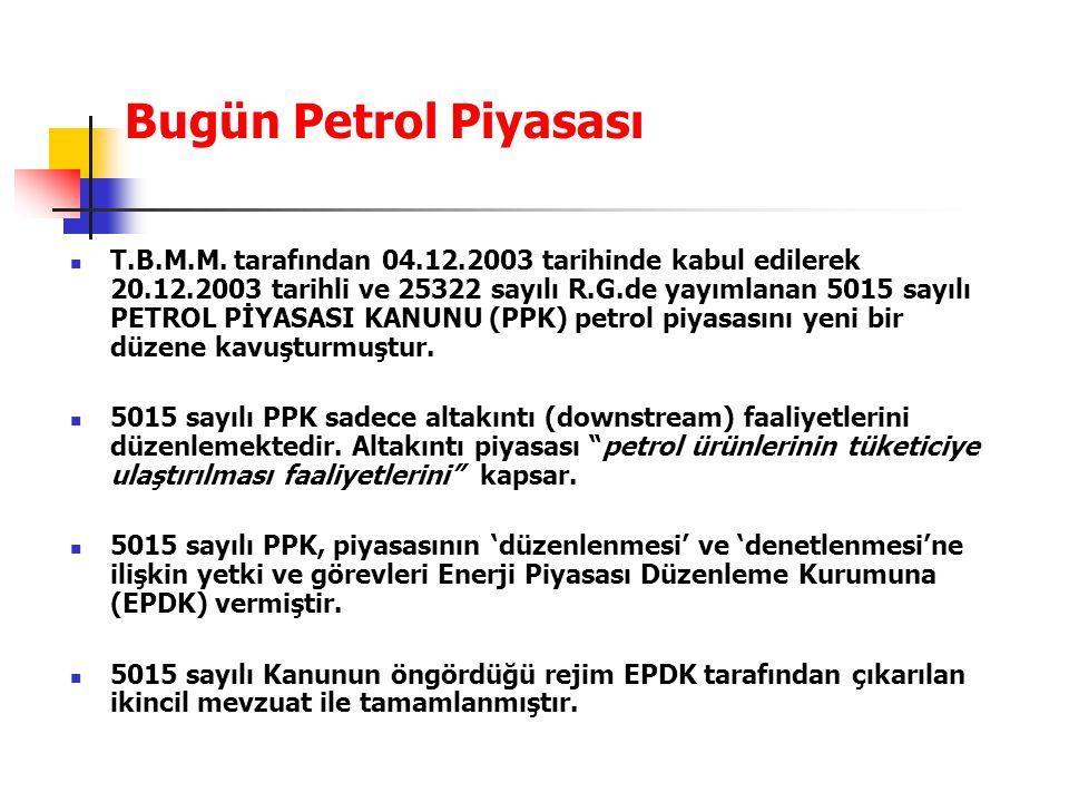 Bugün Petrol Piyasası T.B.M.M. tarafından 04.12.2003 tarihinde kabul edilerek 20.12.2003 tarihli ve 25322 sayılı R.G.de yayımlanan 5015 sayılı PETROL