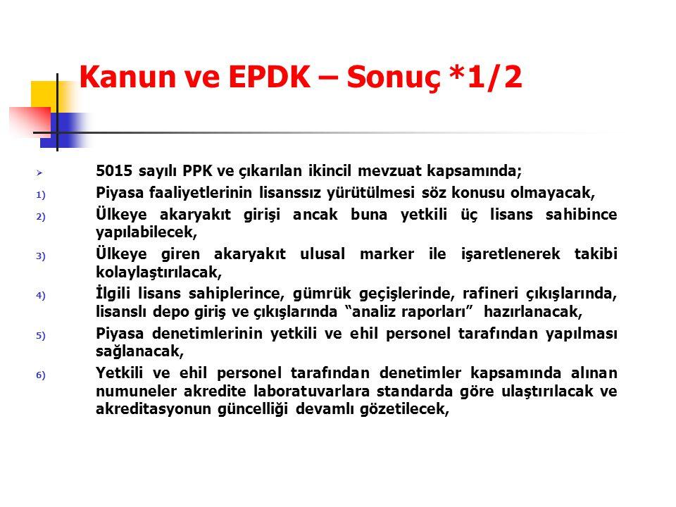 Kanun ve EPDK – Sonuç *1/2  5015 sayılı PPK ve çıkarılan ikincil mevzuat kapsamında; 1) Piyasa faaliyetlerinin lisanssız yürütülmesi söz konusu olmay
