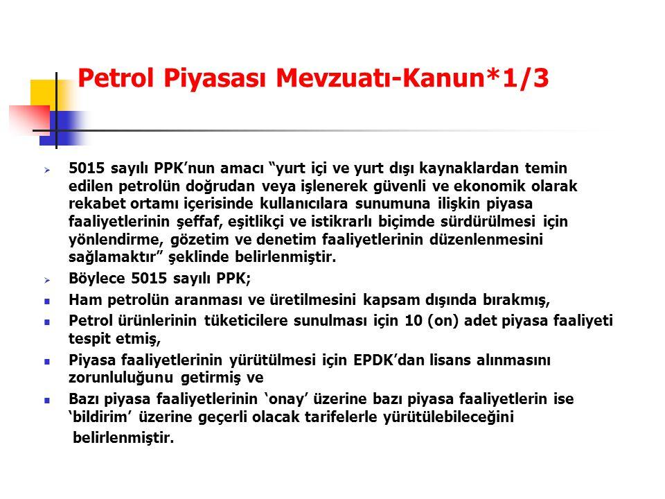 Petrol Piyasası Mevzuatı- Kanun*2/3 5015 sayılı PPK ile belirlenen ve yukarıda sayılan amaçlar için; İkincil mevzuatın çıkarılması, Piyasada faaliyet göstere(cek)n kişilerin lisanslandırılması, Petrol piyasasında yürütülecek tesislerin tabi olacağı teknik mevzuatın belirlenmesi ve piyasada tüketicilere ikmal edilecek petrol ürünlerinin belirlenerek bunların tabi olacağı standartların tespit edilmesi, Piyasada faaliyette bulunan g./t.