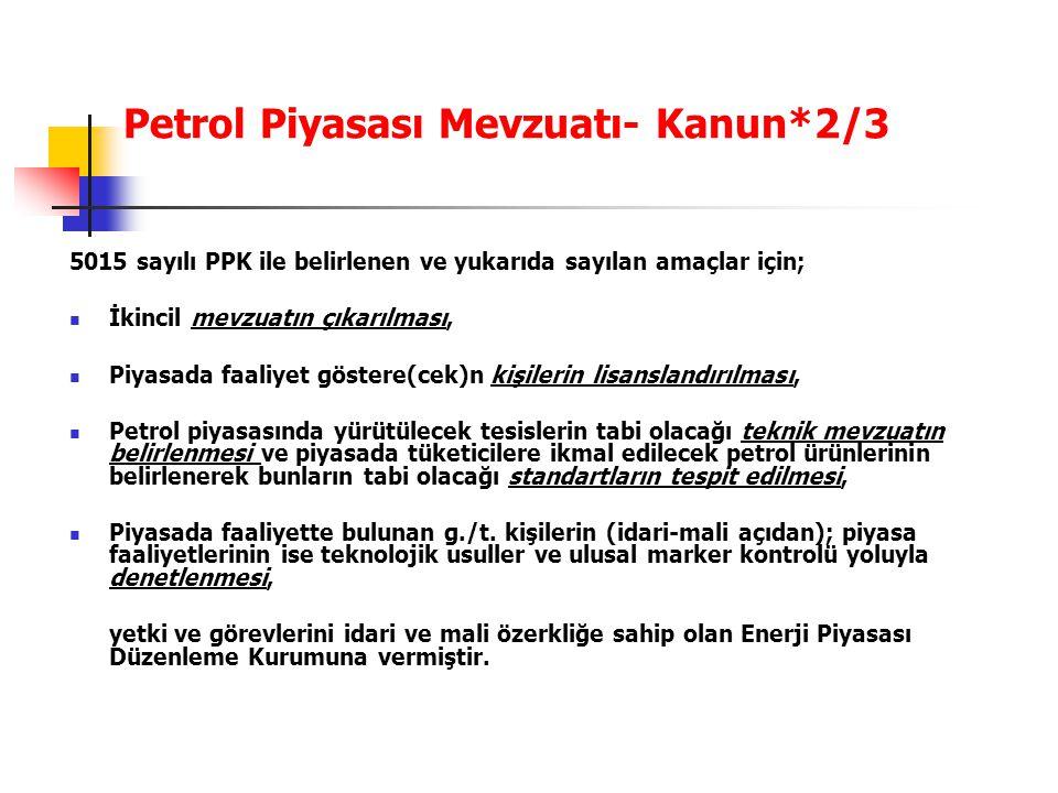 Petrol Piyasası Mevzuatı- Kanun*2/3 5015 sayılı PPK ile belirlenen ve yukarıda sayılan amaçlar için; İkincil mevzuatın çıkarılması, Piyasada faaliyet