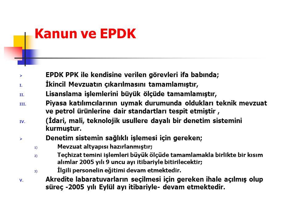 Kanun ve EPDK  EPDK PPK ile kendisine verilen görevleri ifa babında; I. İkincil Mevzuatın çıkarılmasını tamamlamıştır, II. Lisanslama işlemlerini büy