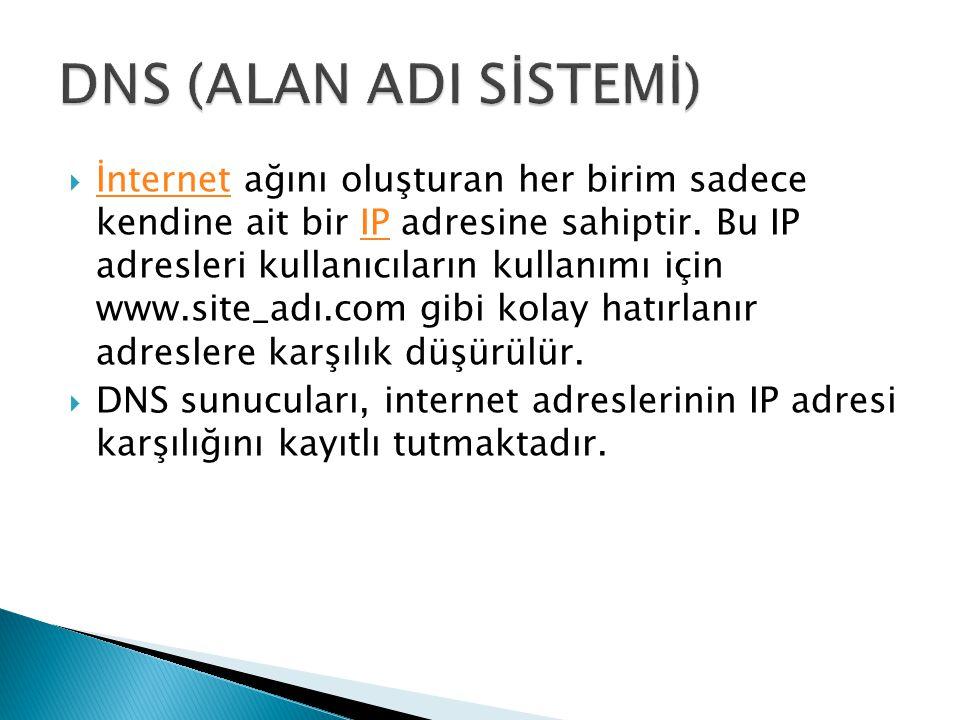  İnternet ağını oluşturan her birim sadece kendine ait bir IP adresine sahiptir. Bu IP adresleri kullanıcıların kullanımı için www.site_adı.com gibi