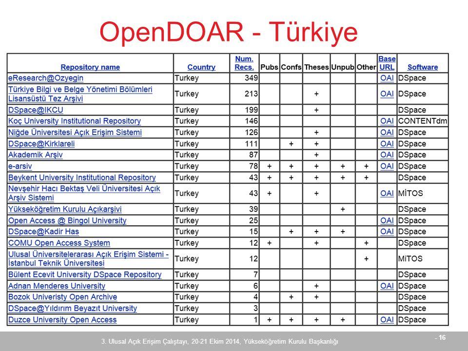 - 16 OpenDOAR - Türkiye 3.