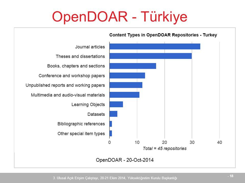 - 18 OpenDOAR - Türkiye 3.