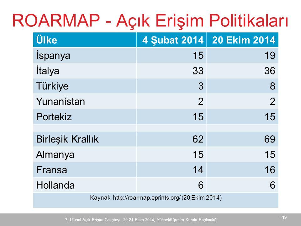 - 19 ROARMAP - Açık Erişim Politikaları 3.