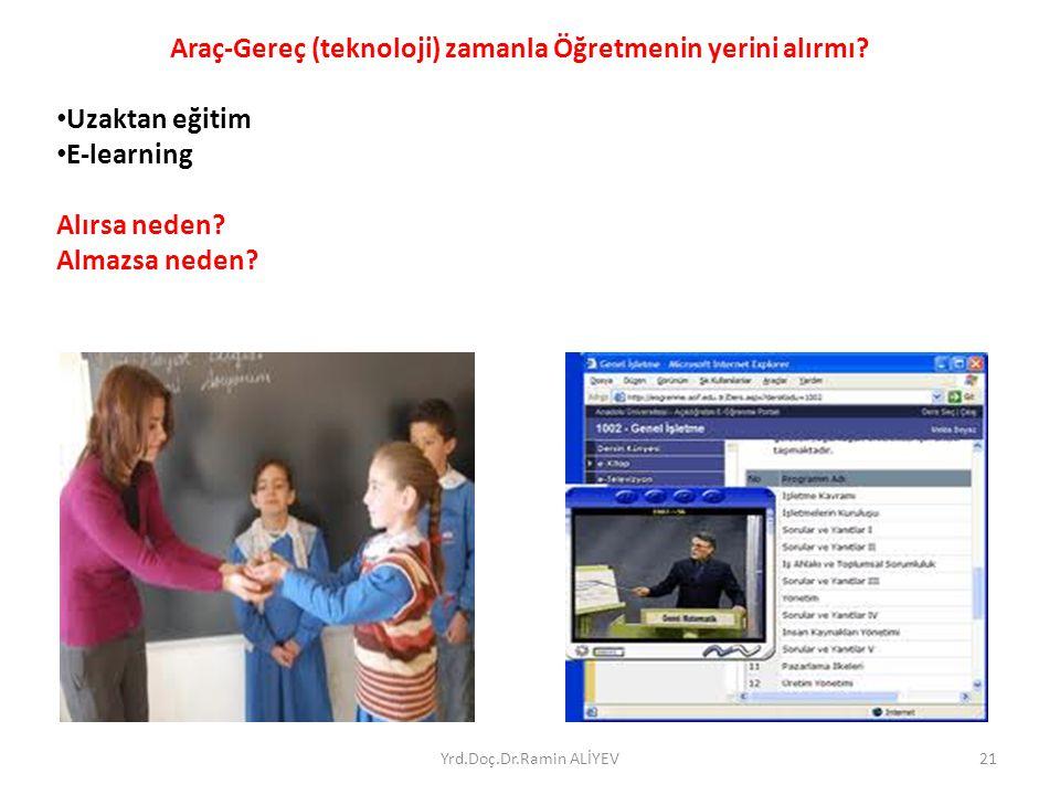 Araç-Gereç (teknoloji) zamanla Öğretmenin yerini alırmı? Uzaktan eğitim E-learning Alırsa neden? Almazsa neden? Yrd.Doç.Dr.Ramin ALİYEV21