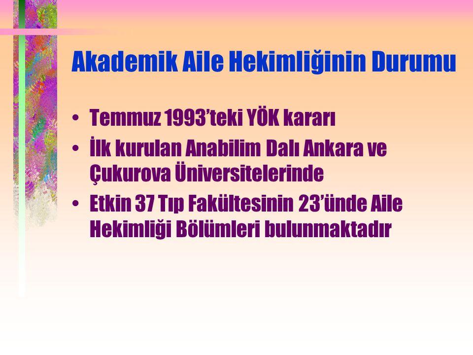 Akademik Aile Hekimliğinin Durumu Temmuz 1993'teki YÖK kararı İlk kurulan Anabilim Dalı Ankara ve Çukurova Üniversitelerinde Etkin 37 Tıp Fakültesinin
