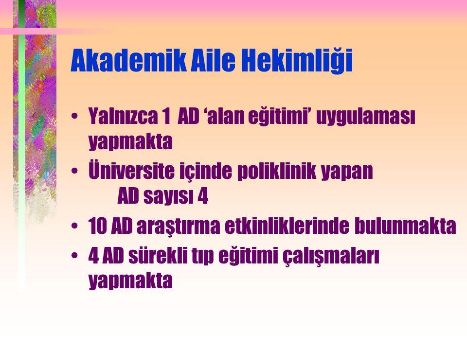 Akademik Aile Hekimliği Yalnızca 1 AD 'alan eğitimi' uygulaması yapmakta Üniversite içinde poliklinik yapan AD sayısı 4 10 AD araştırma etkinliklerind