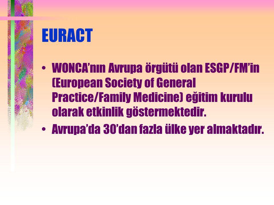 EURACT WONCA'nın Avrupa örgütü olan ESGP/FM'in (European Society of General Practice/Family Medicine) eğitim kurulu olarak etkinlik göstermektedir. Av