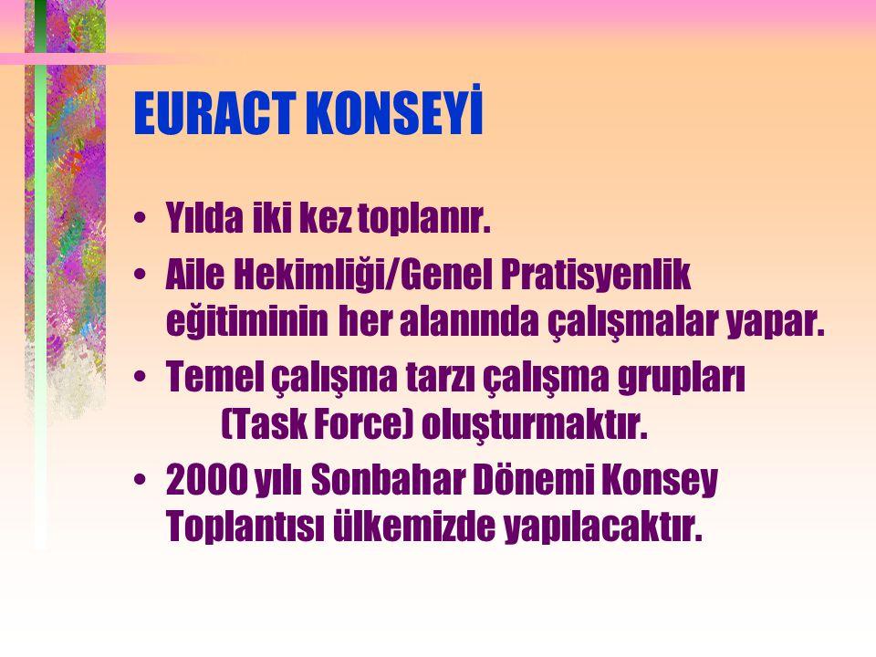 Akademik Aile Hekimliğinin Durumu Temmuz 1993'teki YÖK kararı İlk kurulan Anabilim Dalı Ankara ve Çukurova Üniversitelerinde Etkin 37 Tıp Fakültesinin 23'ünde Aile Hekimliği Bölümleri bulunmaktadır