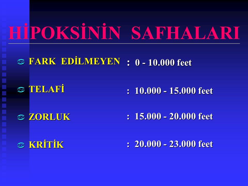 HİPOKSİNİN SAFHALARI a FARK EDİLMEYEN a TELAFİ a ZORLUK a KRİTİK : 0 - 10.000 feet : 10.000 - 15.000 feet : 15.000 - 20.000 feet : 20.000 - 23.000 fee