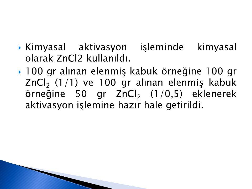  Kimyasal aktivasyon işleminde kimyasal olarak ZnCl2 kullanıldı.  100 gr alınan elenmiş kabuk örneğine 100 gr ZnCl 2 (1/1) ve 100 gr alınan elenmiş