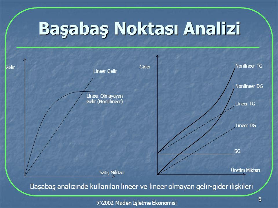 5 Başabaş Noktası Analizi ©2002 Maden İşletme Ekonomisi Satış Miktarı Lineer Gelir Lineer Olmayayan Gelir (Nonlilineer) Gelir Üretim Miktarı Gider SG Lineer DG Lineer TG Nonlineer DG Nonlineer TG Başabaş analizinde kullanılan lineer ve lineer olmayan gelir-gider ilişkileri