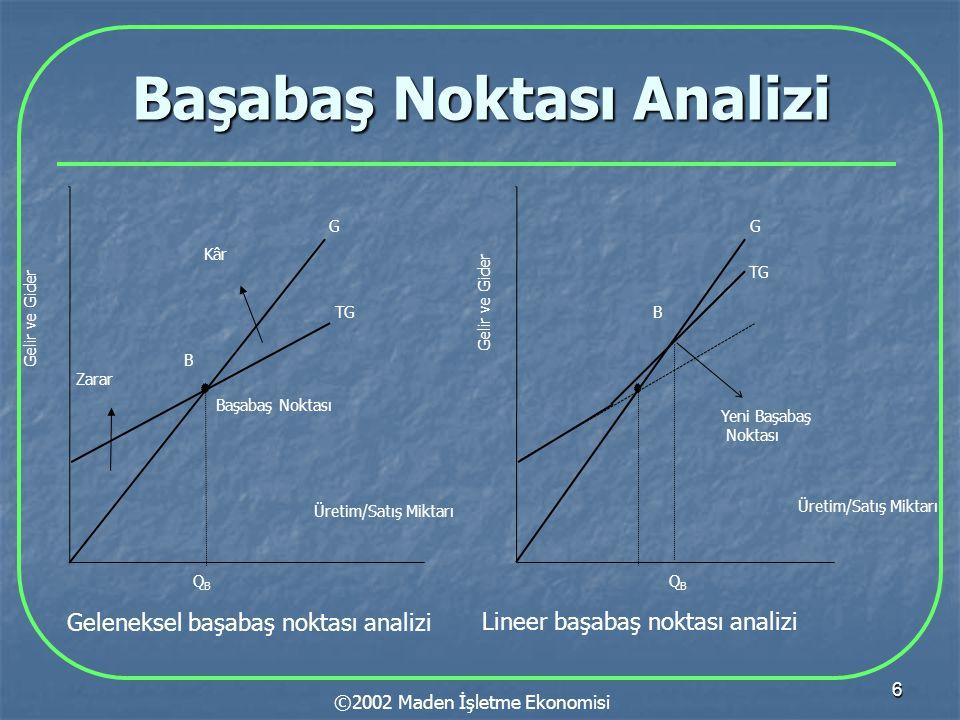 6 Başabaş Noktası Analizi ©2002 Maden İşletme Ekonomisi G TG B QBQB Gelir ve Gider Üretim/Satış Miktarı Başabaş Noktası Kâr Zarar G TG B QBQB Gelir ve Gider Üretim/Satış Miktarı Yeni Başabaş Noktası Geleneksel başabaş noktası analizi Lineer başabaş noktası analizi