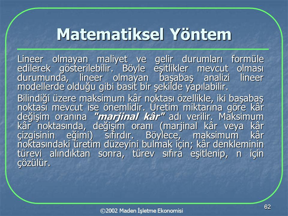 62 Matematiksel Yöntem Lineer olmayan maliyet ve gelir durumları formüle edilerek gösterilebilir.