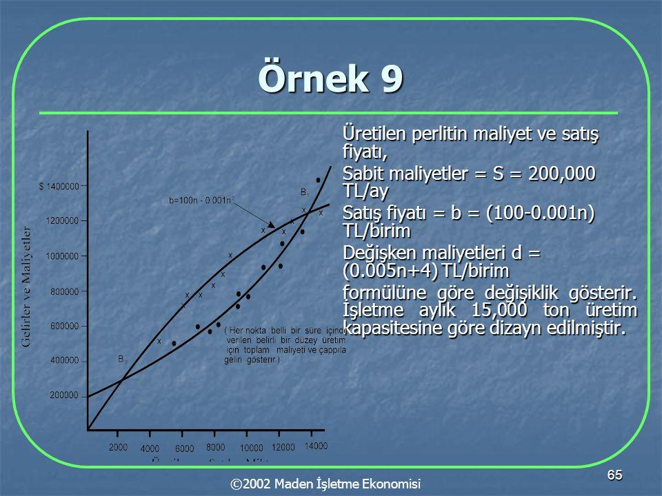 65 Örnek 9 Üretilen perlitin maliyet ve satış fiyatı, Sabit maliyetler = S = 200,000 TL/ay Satış fiyatı = b = (100-0.001n) TL/birim Değişken maliyetleri d = (0.005n+4) TL/birim formülüne göre değişiklik gösterir.