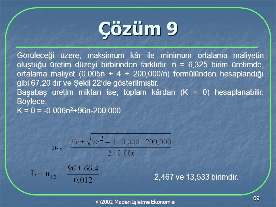 69 Çözüm 9 ©2002 Maden İşletme Ekonomisi Görüleceği üzere, maksimum kâr ile minimum ortalama maliyetin oluştuğu üretim düzeyi birbirinden farklıdır.