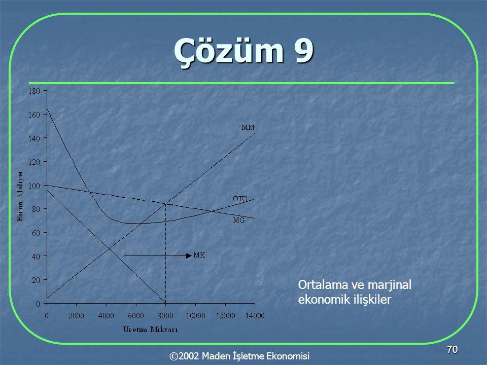 70 Çözüm 9 ©2002 Maden İşletme Ekonomisi Ortalama ve marjinal ekonomik ilişkiler