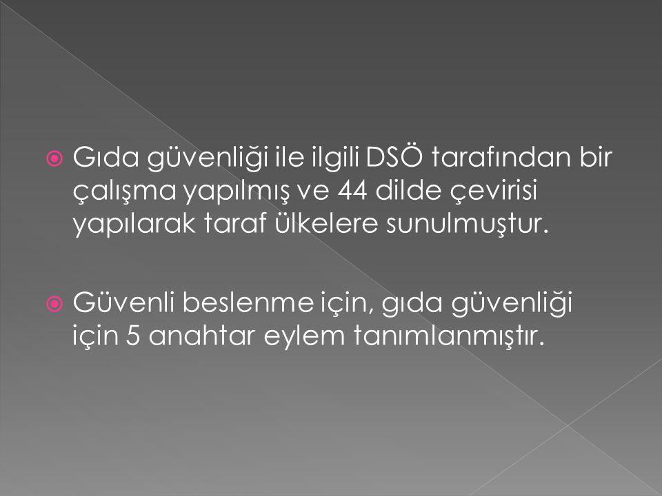  Gıda güvenliği ile ilgili DSÖ tarafından bir çalışma yapılmış ve 44 dilde çevirisi yapılarak taraf ülkelere sunulmuştur.  Güvenli beslenme için, gı