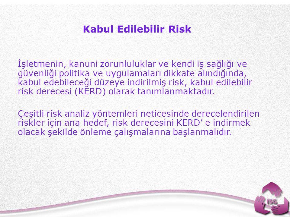 36 İşletmenin, kanuni zorunluluklar ve kendi iş sağlığı ve güvenliği politika ve uygulamaları dikkate alındığında, kabul edebileceği düzeye indirilmiş risk, kabul edilebilir risk derecesi (KERD) olarak tanımlanmaktadır.