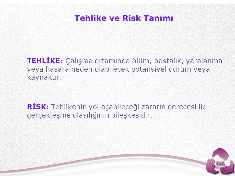 9 Tehlike ve Risk Tanımı TEHLİKE: Çalışma ortamında ölüm, hastalık, yaralanma veya hasara neden olabilecek potansiyel durum veya kaynaktır.