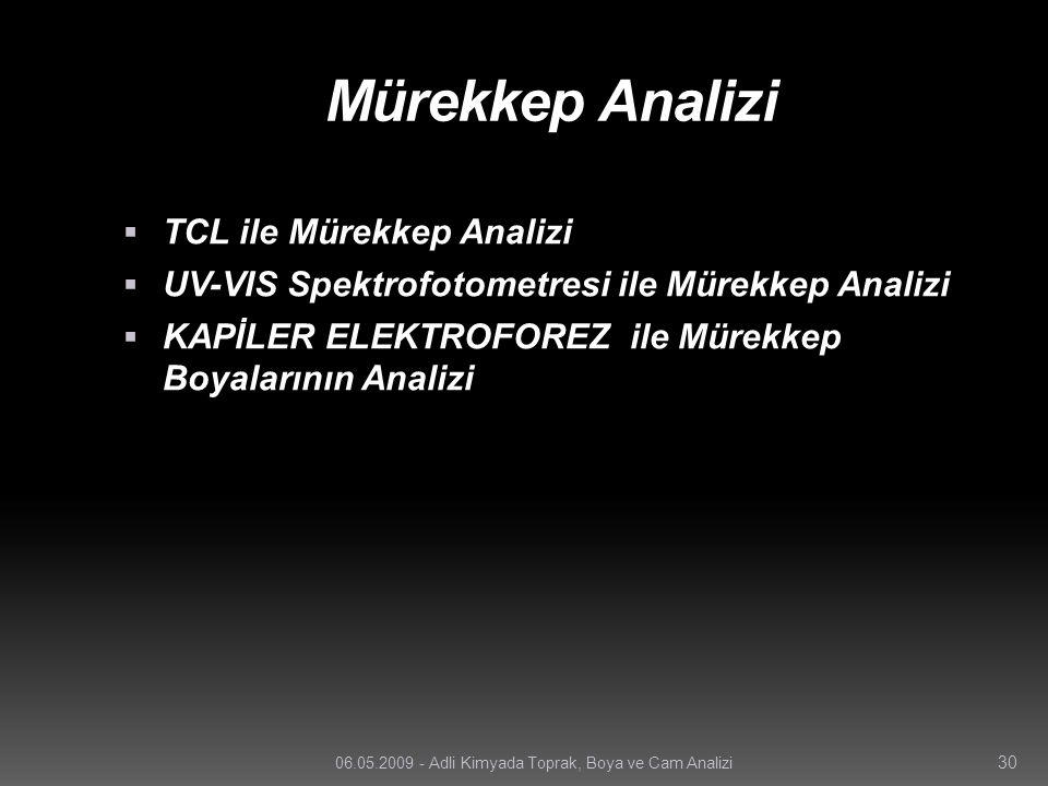 Mürekkep Analizi  TCL ile Mürekkep Analizi  UV-VIS Spektrofotometresi ile Mürekkep Analizi  KAPİLER ELEKTROFOREZ ile Mürekkep Boyalarının Analizi 3