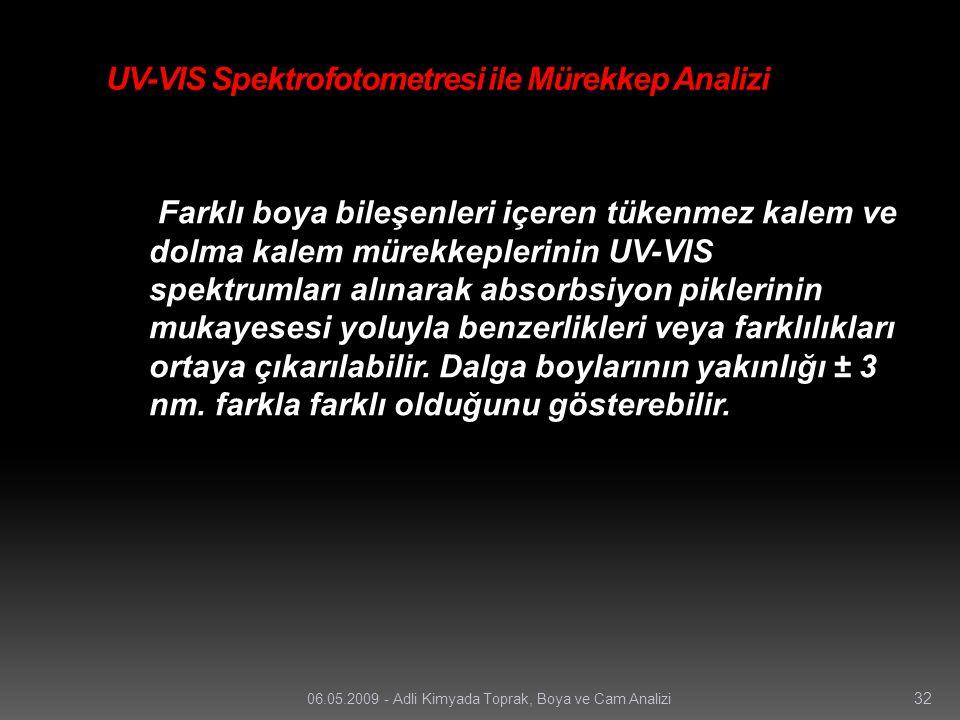 UV-VIS Spektrofotometresi ile Mürekkep Analizi Farklı boya bileşenleri içeren tükenmez kalem ve dolma kalem mürekkeplerinin UV-VIS spektrumları alınar