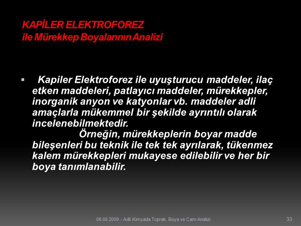 KAPİLER ELEKTROFOREZ ile Mürekkep Boyalarının Analizi  Kapiler Elektroforez ile uyuşturucu maddeler, ilaç etken maddeleri, patlayıcı maddeler, mürekk