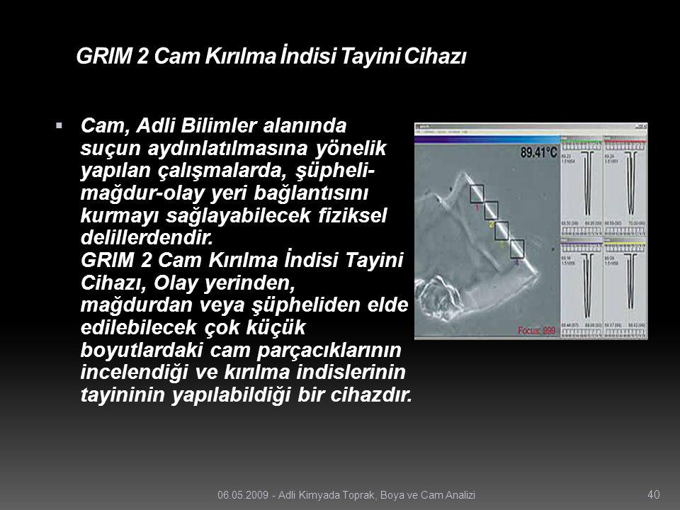 GRIM 2 Cam Kırılma İndisi Tayini Cihazı  Cam, Adli Bilimler alanında suçun aydınlatılmasına yönelik yapılan çalışmalarda, şüpheli- mağdur-olay yeri b