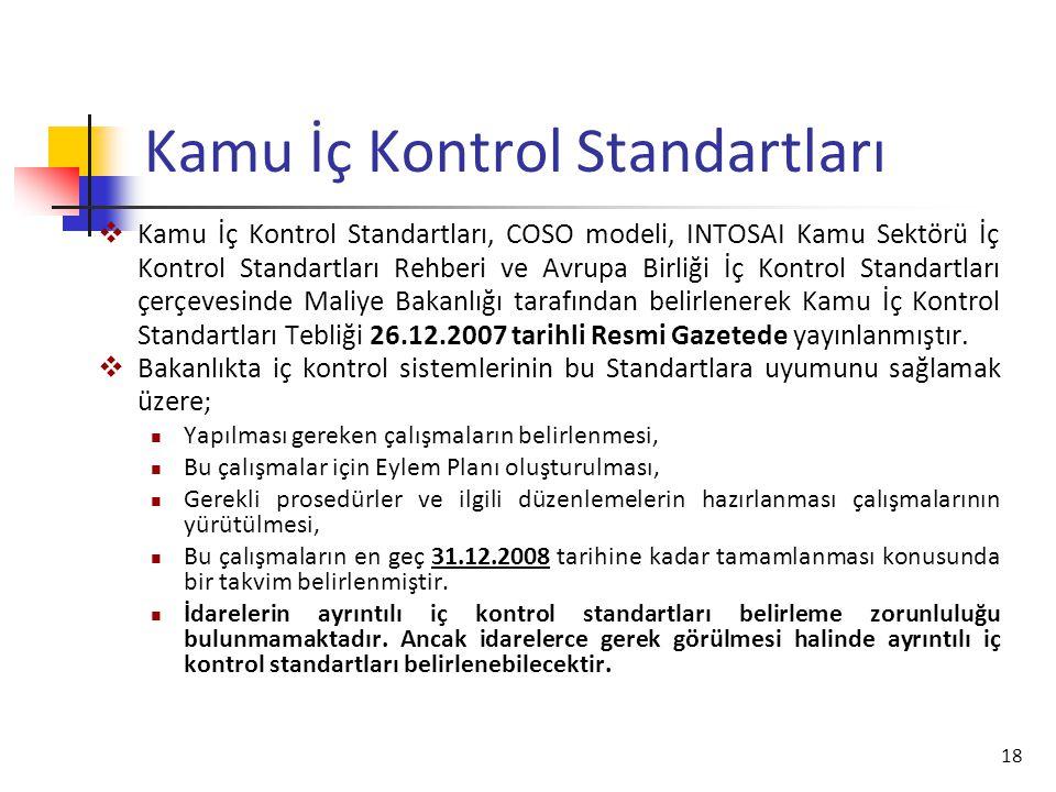 18 Kamu İç Kontrol Standartları  Kamu İç Kontrol Standartları, COSO modeli, INTOSAI Kamu Sektörü İç Kontrol Standartları Rehberi ve Avrupa Birliği İç