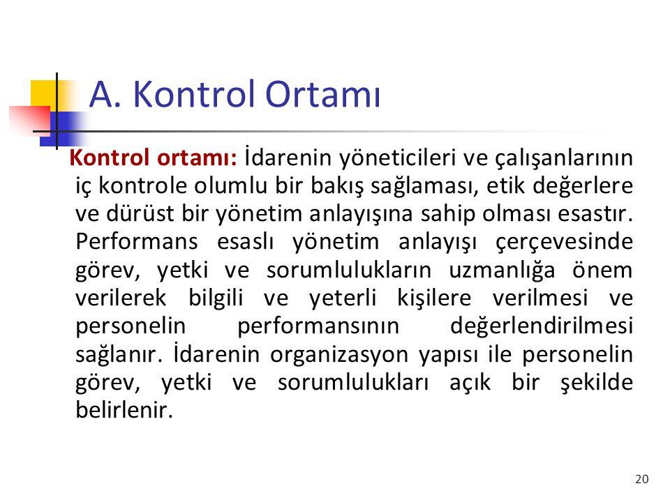 20 A. Kontrol Ortamı Kontrol ortamı: İdarenin yöneticileri ve çalışanlarının iç kontrole olumlu bir bakış sağlaması, etik değerlere ve dürüst bir yöne