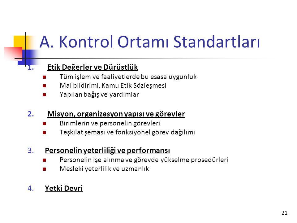 21 A. Kontrol Ortamı Standartları 1.Etik Değerler ve Dürüstlük Tüm işlem ve faaliyetlerde bu esasa uygunluk Mal bildirimi, Kamu Etik Sözleşmesi Yapıla