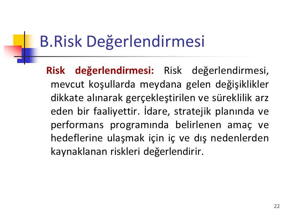 22 B.Risk Değerlendirmesi Risk değerlendirmesi: Risk değerlendirmesi, mevcut koşullarda meydana gelen değişiklikler dikkate alınarak gerçekleştirilen