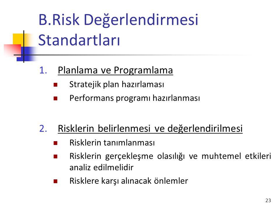23 B.Risk Değerlendirmesi Standartları 1.Planlama ve Programlama Stratejik plan hazırlaması Performans programı hazırlanması 2.Risklerin belirlenmesi