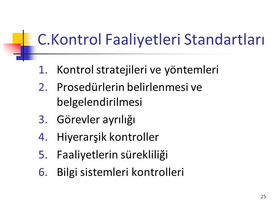 25 C.Kontrol Faaliyetleri Standartları 1.Kontrol stratejileri ve yöntemleri 2.Prosedürlerin belirlenmesi ve belgelendirilmesi 3.Görevler ayrılığı 4.Hi