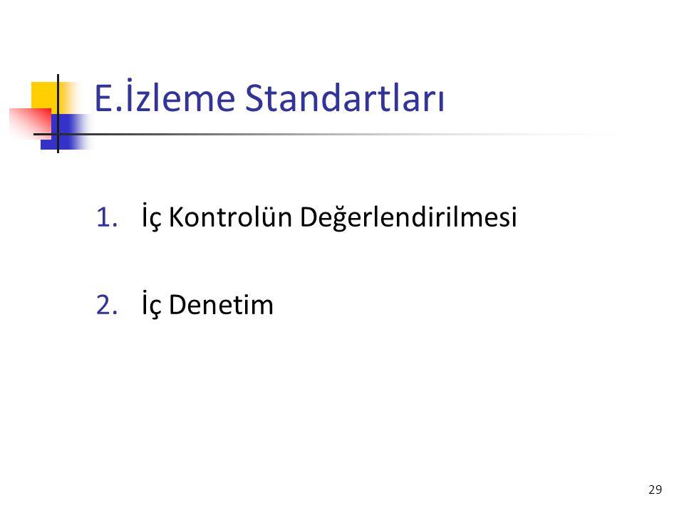 29 E.İzleme Standartları 1.İç Kontrolün Değerlendirilmesi 2.İç Denetim