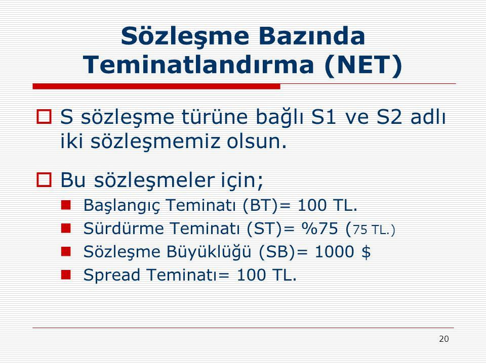 20 Sözleşme Bazında Teminatlandırma (NET)  S sözleşme türüne bağlı S1 ve S2 adlı iki sözleşmemiz olsun.  Bu sözleşmeler için; Başlangıç Teminatı (BT