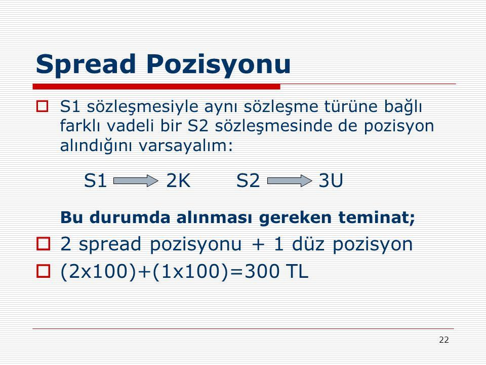 22 Spread Pozisyonu  S1 sözleşmesiyle aynı sözleşme türüne bağlı farklı vadeli bir S2 sözleşmesinde de pozisyon alındığını varsayalım: S1 2K S2 3U Bu