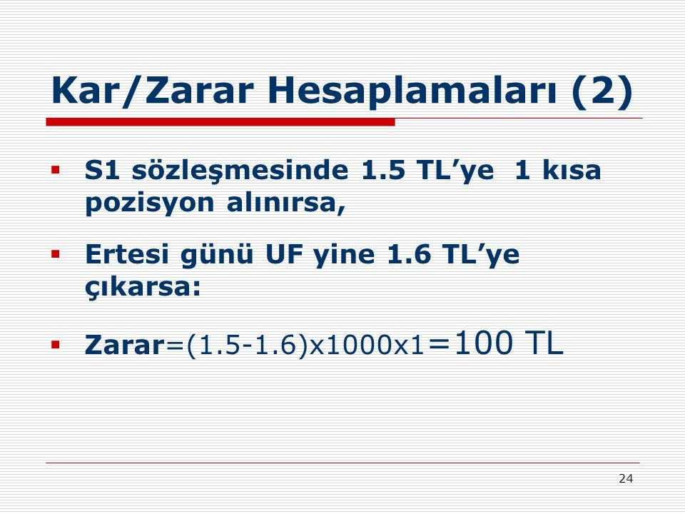24 Kar/Zarar Hesaplamaları (2)  S1 sözleşmesinde 1.5 TL'ye 1 kısa pozisyon alınırsa,  Ertesi günü UF yine 1.6 TL'ye çıkarsa:  Zarar=(1.5-1.6)x1000x