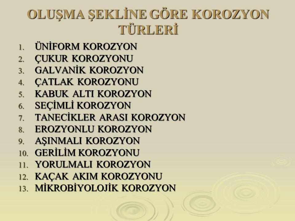OLUŞMA ŞEKLİNE GÖRE KOROZYON TÜRLERİ 1.ÜNİFORM KOROZYON 2.